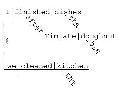 Sentence_diagram